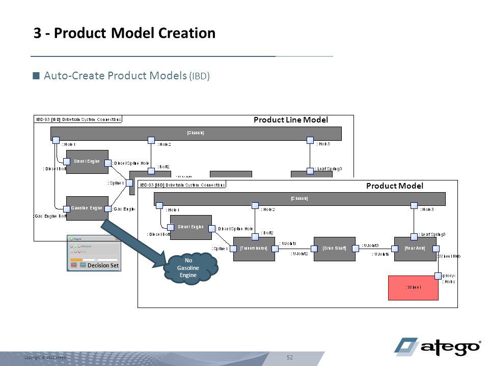 52 Copyright © 2013 Atego. 3 - Product Model Creation  Auto-Create Product Models (IBD) Product Line Model Decision Set No Gasoline Engine Product Mo