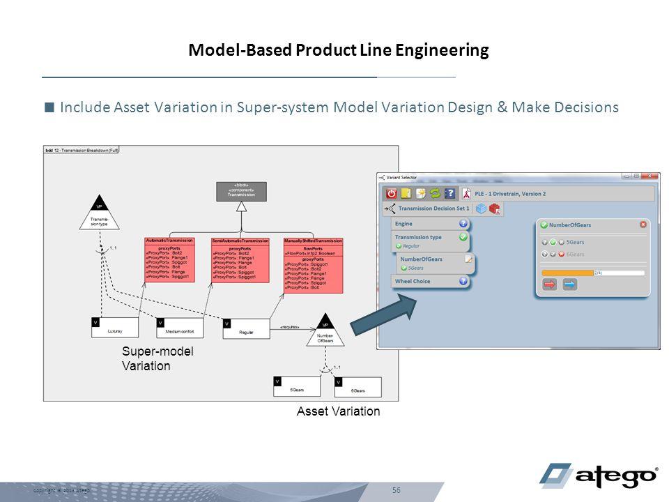 56 Copyright © 2013 Atego. Model-Based Product Line Engineering  Include Asset Variation in Super-system Model Variation Design & Make Decisions Supe
