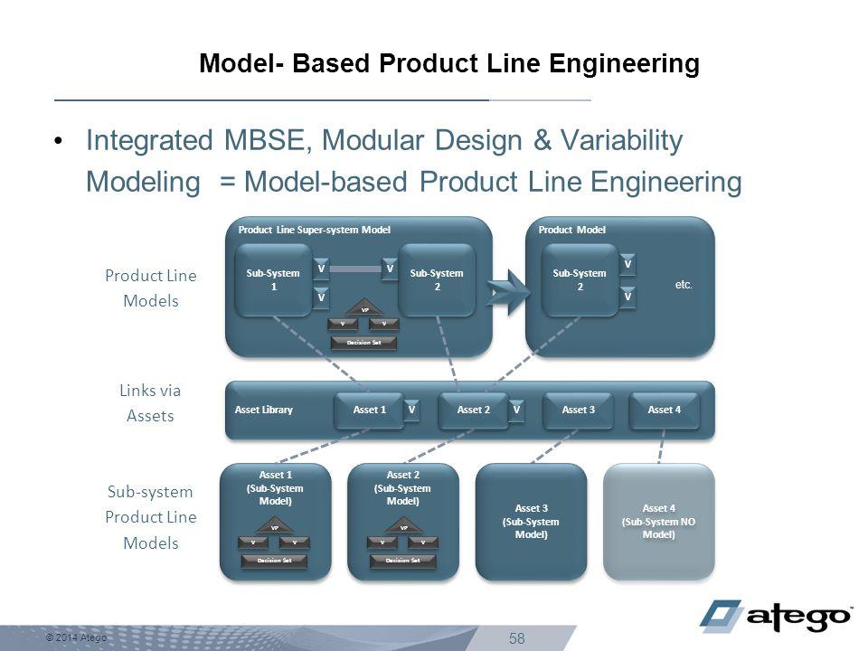 © 2014 Atego 58 Model- Based Product Line Engineering Product Model Product Line Super-system Model Sub-System 2 Sub-System 1 Asset Library Asset 1 (S