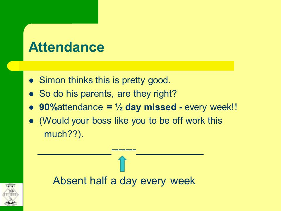Attendance Simon thinks this is pretty good. So do his parents, are they right.