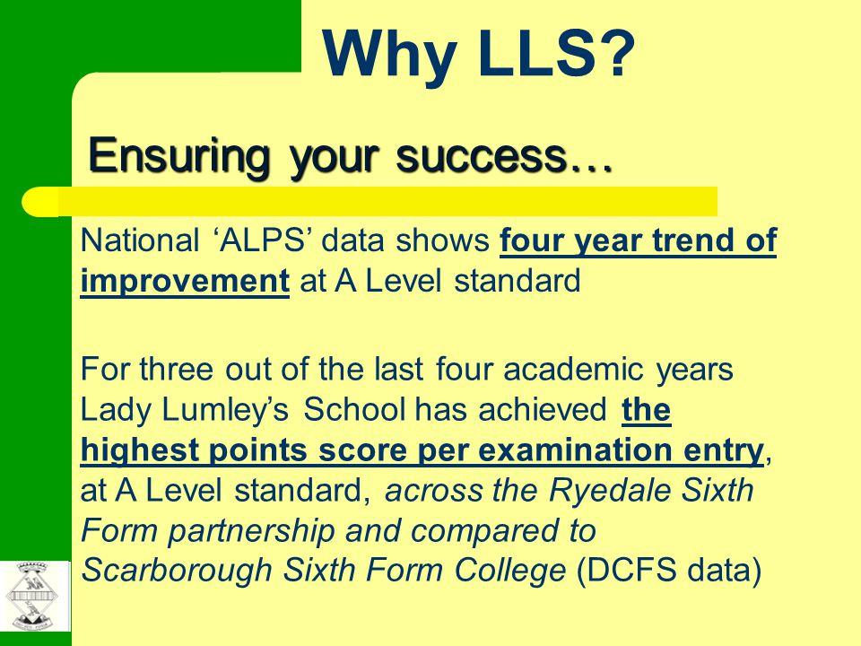 Why LLS.
