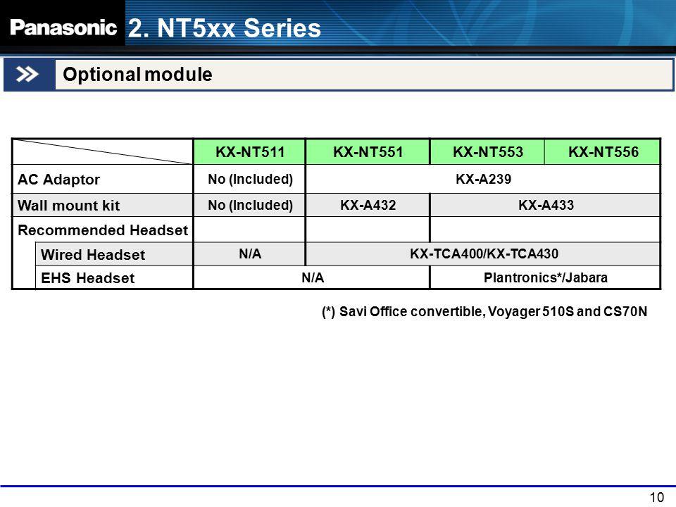 10 Optional module 2.