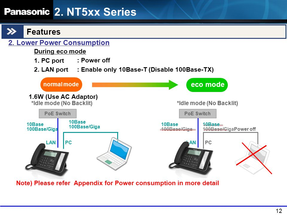 12 Features 2.NT5xx Series 2.
