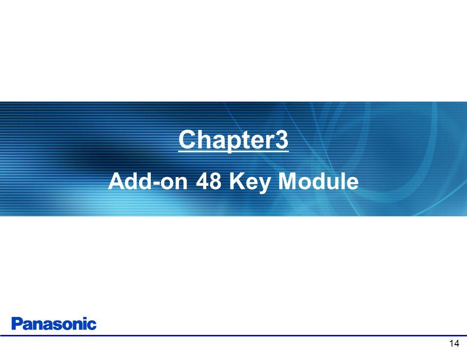 14 Chapter3 Add-on 48 Key Module