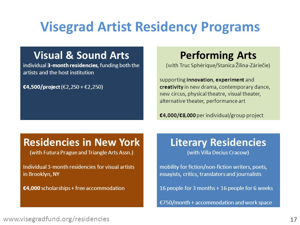 Visegrad Artist Residency Programs Visual & Sound Arts individual 3-month residencies, funding both the artists and the host institution €4,500/project (€2,250 + €2,250) Performing Arts (with Truc Sphérique/Stanica Žilina-Záriečie) supporting innovation, experiment and creativity in new drama, contemporary dance, new circus, physical theatre, visual theater, alternative theater, performance art €4,000/€8,000 per individual/group project Residencies in New York (with Futura Prague and Triangle Arts Assn.) Individual 3-month residencies for visual artists in Brooklyn, NY €4,000 scholarships + free accommodation Literary Residencies (with Villa Decius Cracow) mobility for fiction/non-fiction writers, poets, essayists, critics, translators and journalists 16 people for 3 months + 16 people for 6 weeks €750/month + accommodation and work space www.visegradfund.org/residencies 17