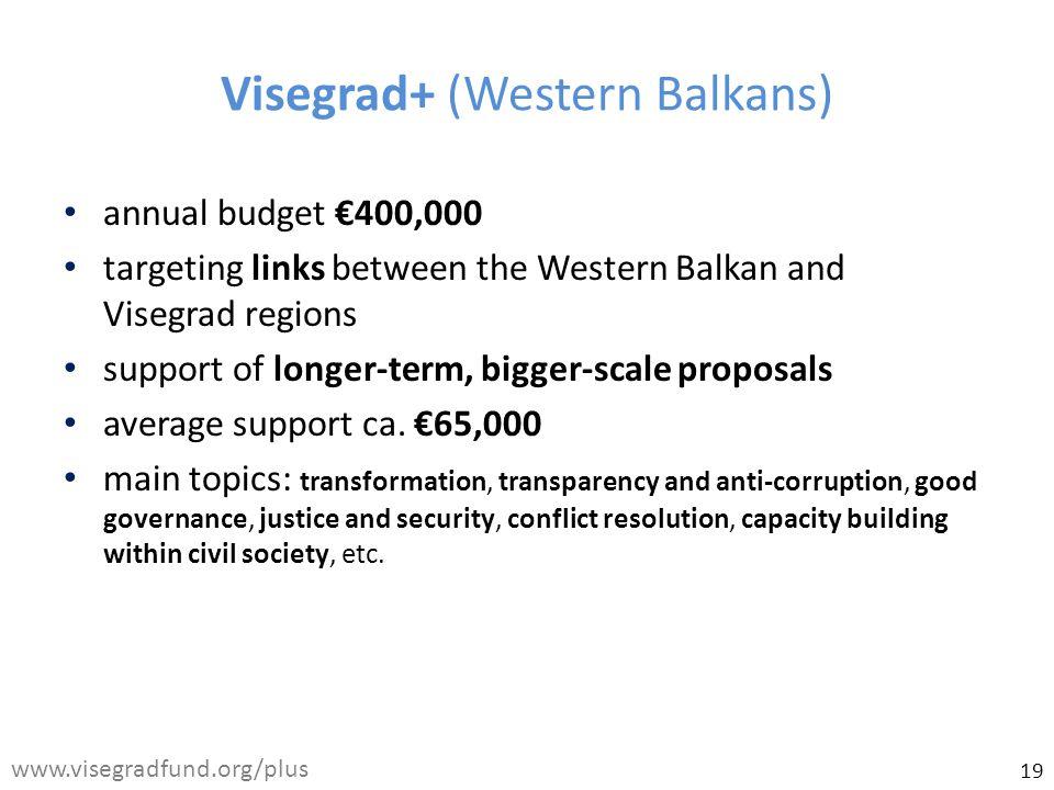 Visegrad+ (Western Balkans) annual budget €400,000 targeting links between the Western Balkan and Visegrad regions support of longer-term, bigger-scale proposals average support ca.