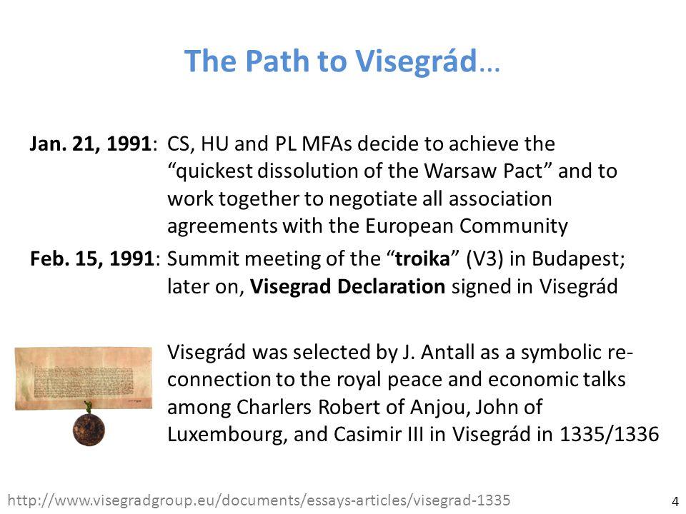 The Path to Visegrád… Jan.