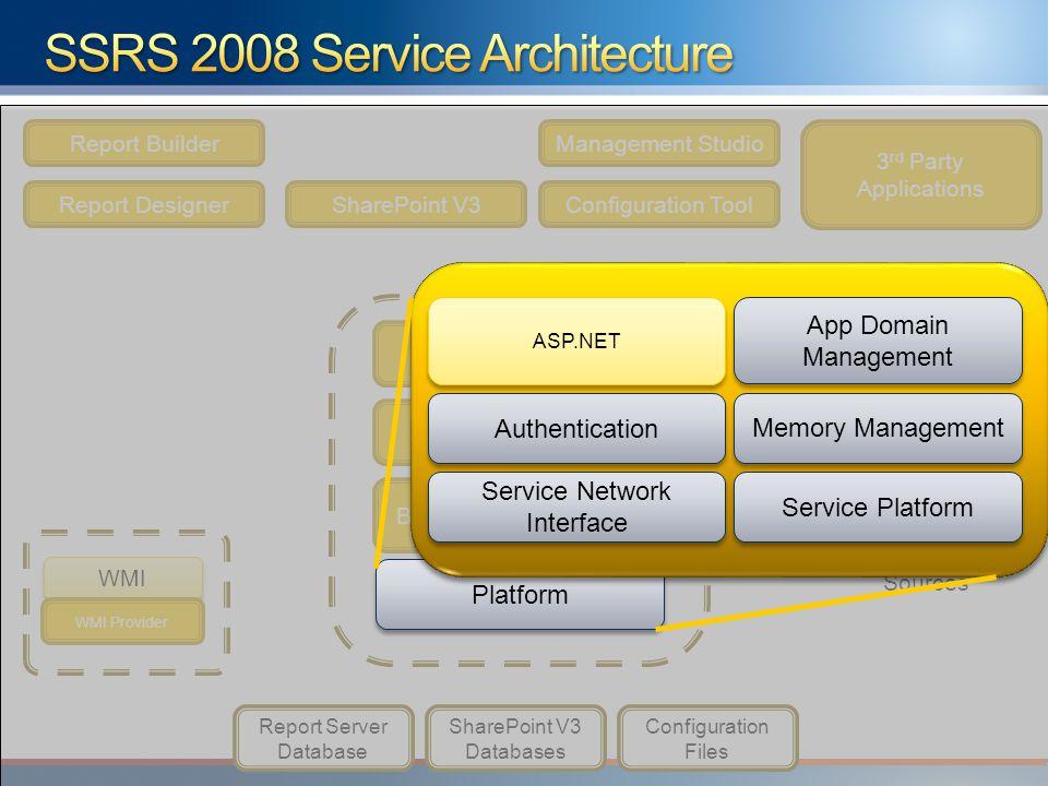 3 rd Party Applications Report Designer Management Studio Configuration Tool Report Builder SharePoint V3 Report Server Database Configuration Files R