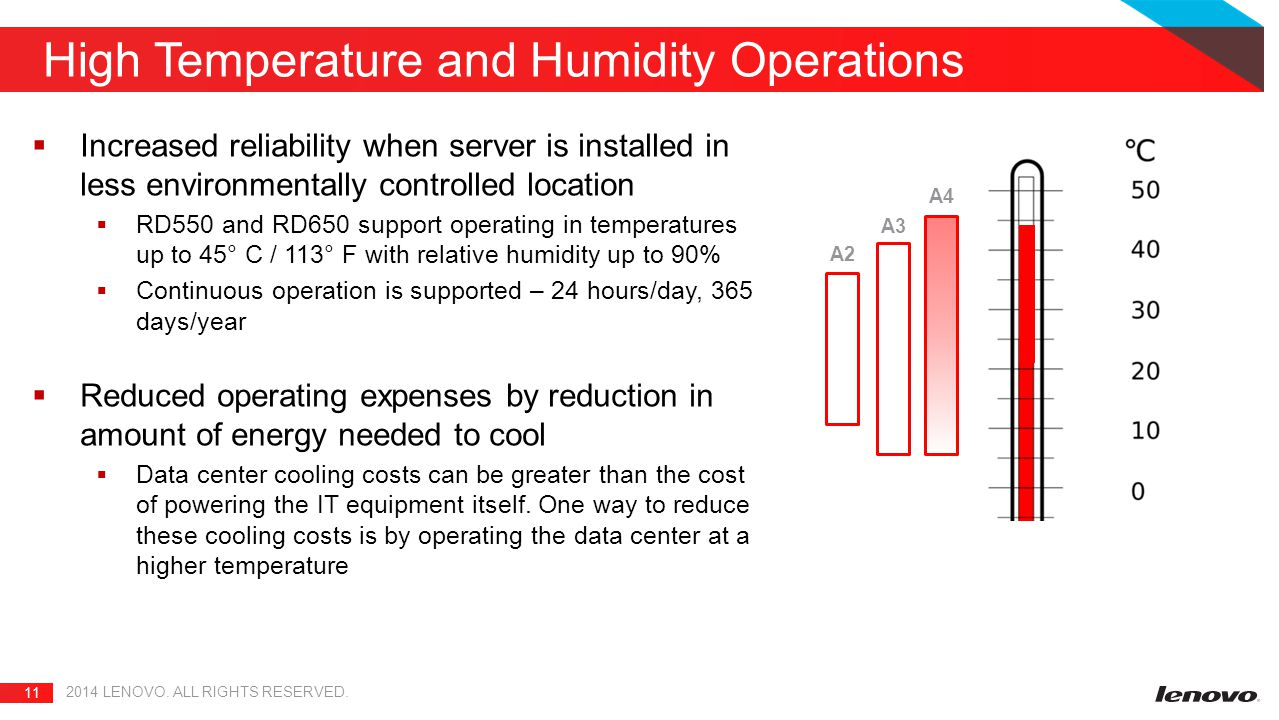 11 2014 LENOVO. ALL RIGHTS RESERVED. High Temperature and Humidity Operations A4 A3 A2  Increased reliability when server is installed in less enviro