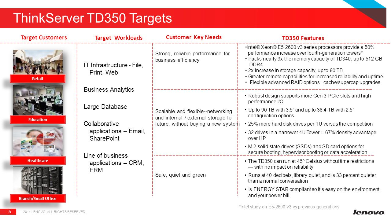 5 ThinkServer TD350 Targets 2014 LENOVO. ALL RIGHTS RESERVED. Branch/Small Office Healthcare Education Retail Target Customers Target Workloads IT Inf