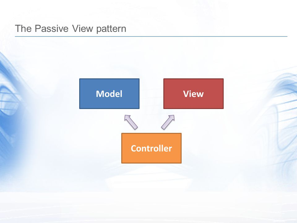 The Passive View pattern ModelView Controller