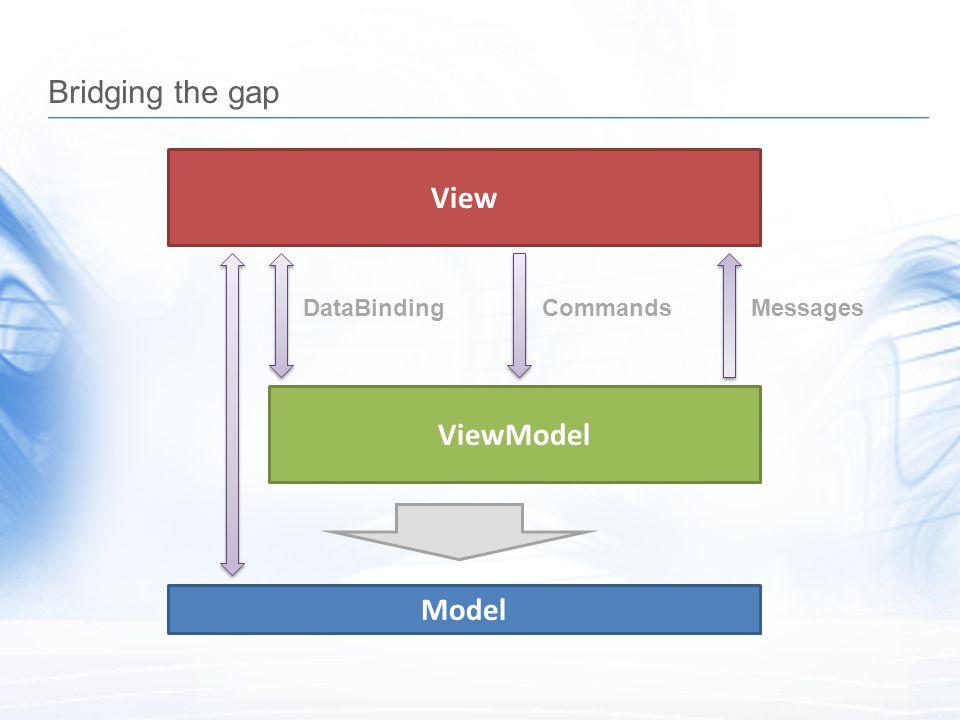 Bridging the gap View ViewModel DataBindingCommandsMessages Model