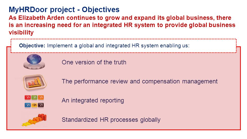 MyHRDoor project - Objectives As Elizabeth Arden continues to grow and expand its global business, there is an increasing need for an integrated HR system to provide global business visibility One version of the truth The performance review and compensation management An integrated reporting Standardized HR processes globally Objective: Implement a global and integrated HR system enabling us: