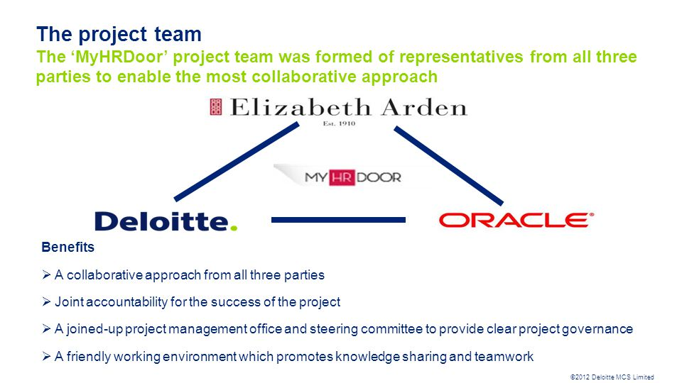 The project team The 'MyHRDoor' project team was formed of representatives from all three parties to enable the most collaborative approach ©2012 Deloitte MCS Limited Benefits  A collaborative approach from all three parties  Joint accountability for the success of the project  A joined-up project management office and steering committee to provide clear project governance  A friendly working environment which promotes knowledge sharing and teamwork