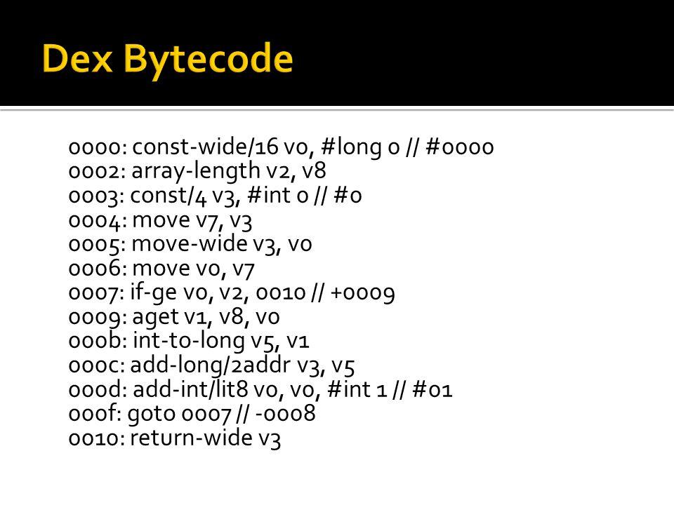 0000: const-wide/16 v0, #long 0 // #0000 0002: array-length v2, v8 0003: const/4 v3, #int 0 // #0 0004: move v7, v3 0005: move-wide v3, v0 0006: move v0, v7 0007: if-ge v0, v2, 0010 // +0009 0009: aget v1, v8, v0 000b: int-to-long v5, v1 000c: add-long/2addr v3, v5 000d: add-int/lit8 v0, v0, #int 1 // #01 000f: goto 0007 // -0008 0010: return-wide v3