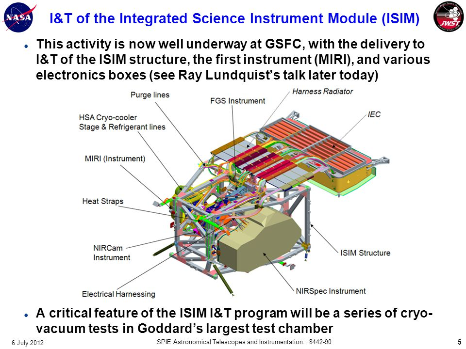I&T of the Integrated Science Instrument Module (ISIM) ● This activity is now well underway at GSFC, with the delivery to I&T of the ISIM structure, t