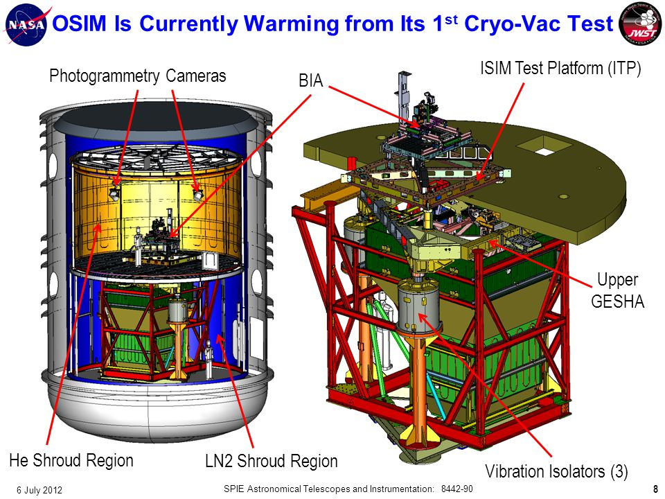 8 OSIM Is Currently Warming from Its 1 st Cryo-Vac Test 6 July 2012 SPIE Astronomical Telescopes and Instrumentation: 8442-90 BIA Photogrammetry Camer