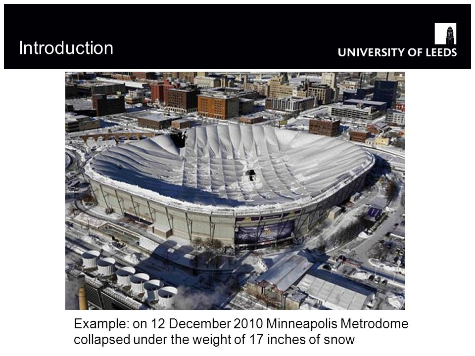 Introduction Example: on 12 December 2010 Minneapolis Metrodome collapsed under the weight of 17 inches of snow