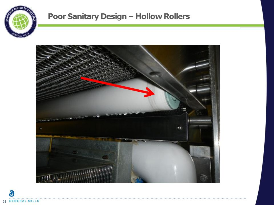 33 Poor Sanitary Design – Hollow Rollers