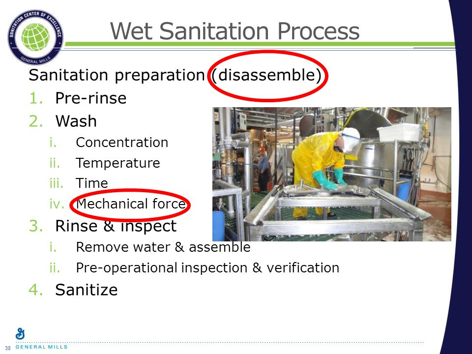 38 Wet Sanitation Process Sanitation preparation (disassemble) 1.Pre-rinse 2.Wash i.Concentration ii.Temperature iii.Time iv.Mechanical force 3.Rinse & inspect i.Remove water & assemble ii.Pre-operational inspection & verification 4.Sanitize