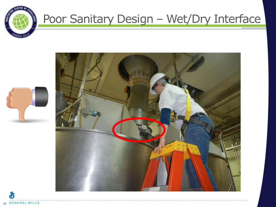 46 Poor Sanitary Design – Wet/Dry Interface