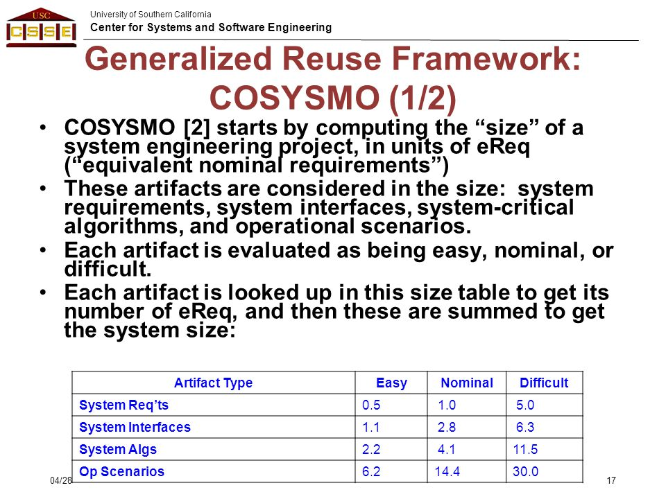 University of Southern California Center for Systems and Software Engineering Generalized Reuse Framework: COSYSMO (1/2) COSYSMO [2] starts by computi