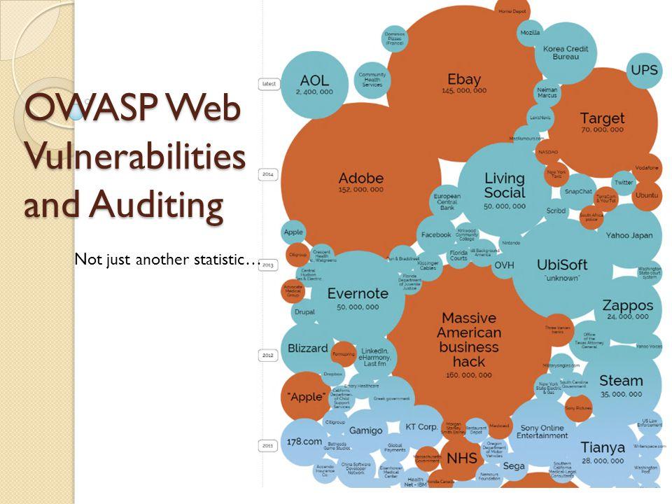 OWASP Testing Framework v3 http://zero.webappsecurity.com 22