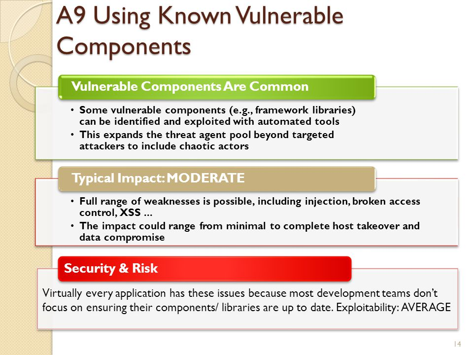 A9 Using Known Vulnerable Components Some vulnerable components (e.g., framework libraries) can be identified and exploited with automated tools This