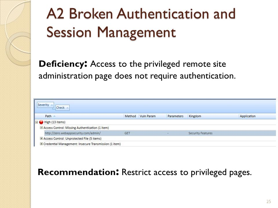 A2 Broken Authentication and Session Management Deficiency : Access to the privileged remote site administration page does not require authentication.
