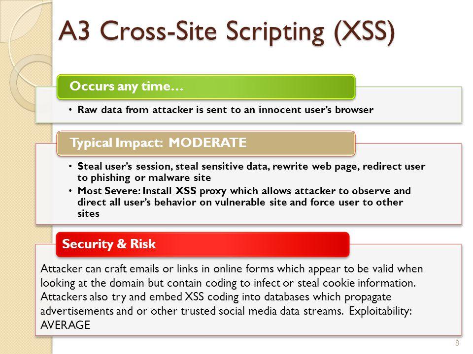 Resource Links OWASP - https://www.owasp.org/ CIS - http://www.cisecurity.org/ NIST - http://csrc.nist.gov/ InformationIsBeautiful - http://www.informationisbeautiful.net/visualizations/w orlds-biggest-data-breaches-hacks/ Internet Security Threat Report - http://www.symantec.com/security_response/publicati ons/threatreport.jsp 29
