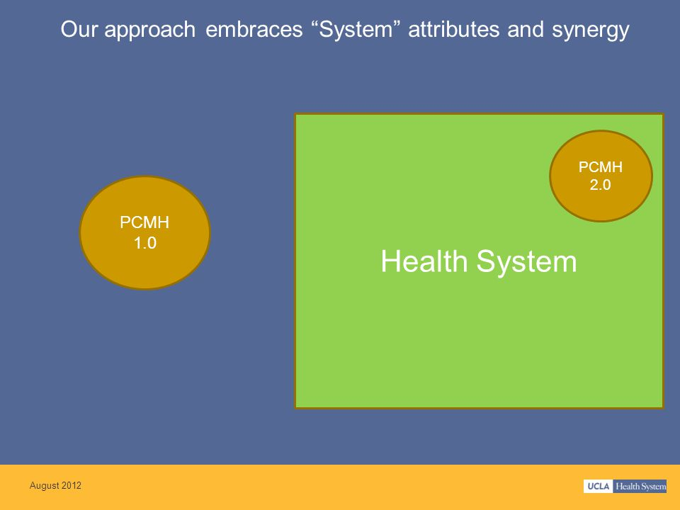 Health System PCMH 1.0 PCMH 2.0 Our approach embraces System attributes and synergy August 2012