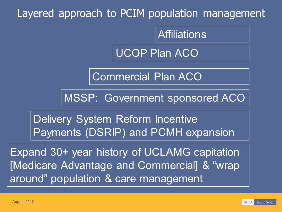 Layered approach to PCIM population management Expand 30+ year history of UCLAMG capitation [Medicare Advantage and Commercial] & wrap around population & care management Delivery System Reform Incentive Payments (DSRIP) and PCMH expansion MSSP: Government sponsored ACO Commercial Plan ACO UCOP Plan ACO Affiliations August 2012