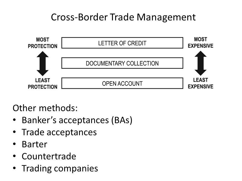 Cross-Border Trade Management Other methods: Banker's acceptances (BAs) Trade acceptances Barter Countertrade Trading companies