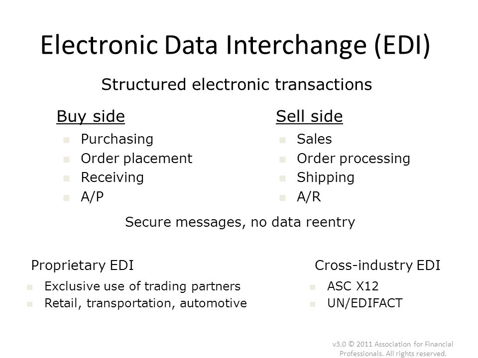 Electronic Data Interchange (EDI) v3.0 © 2011 Association for Financial Professionals. All rights reserved. Structured electronic transactions Secure