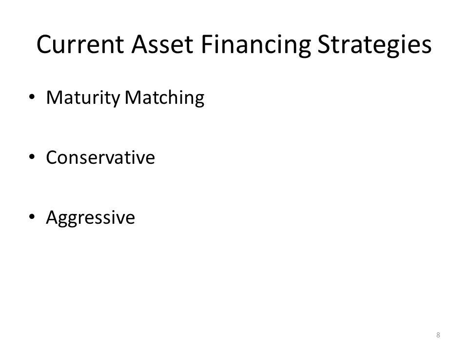 Current Asset Financing Strategies Maturity Matching Conservative Aggressive 8