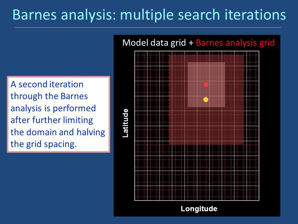 Barnes analysis: multiple search iterations Latitude Longitude Model data grid + Barnes analysis grid A second iteration through the Barnes analysis i
