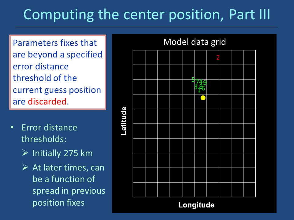 Computing the center position, Part III Model data grid Latitude Longitude 1 2 3 4 6 5 Parameters fixes that are beyond a specified error distance thr