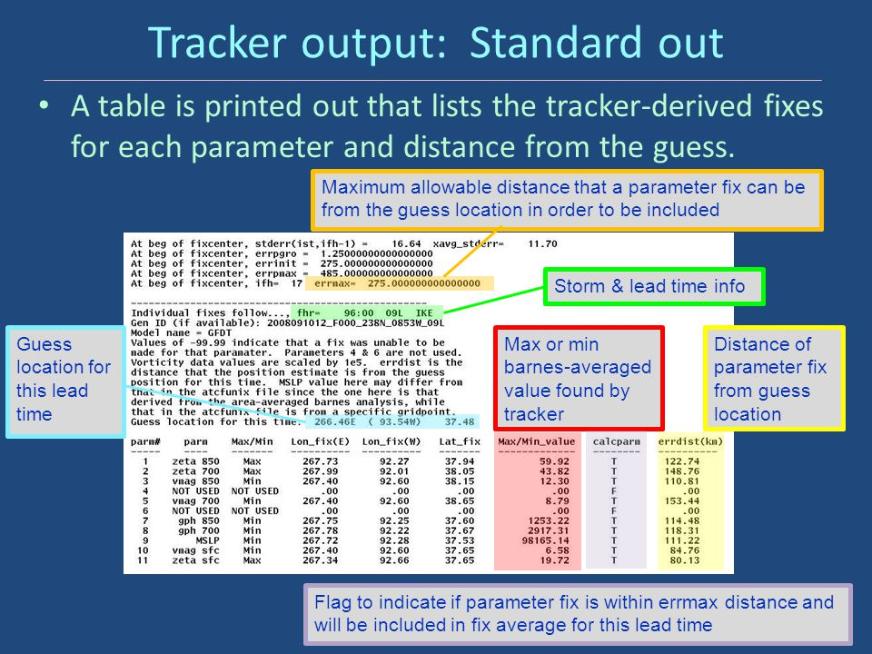 Tracker output: Standard out A table is printed out that lists the tracker-derived fixes for each parameter and distance from the guess. Storm & lead