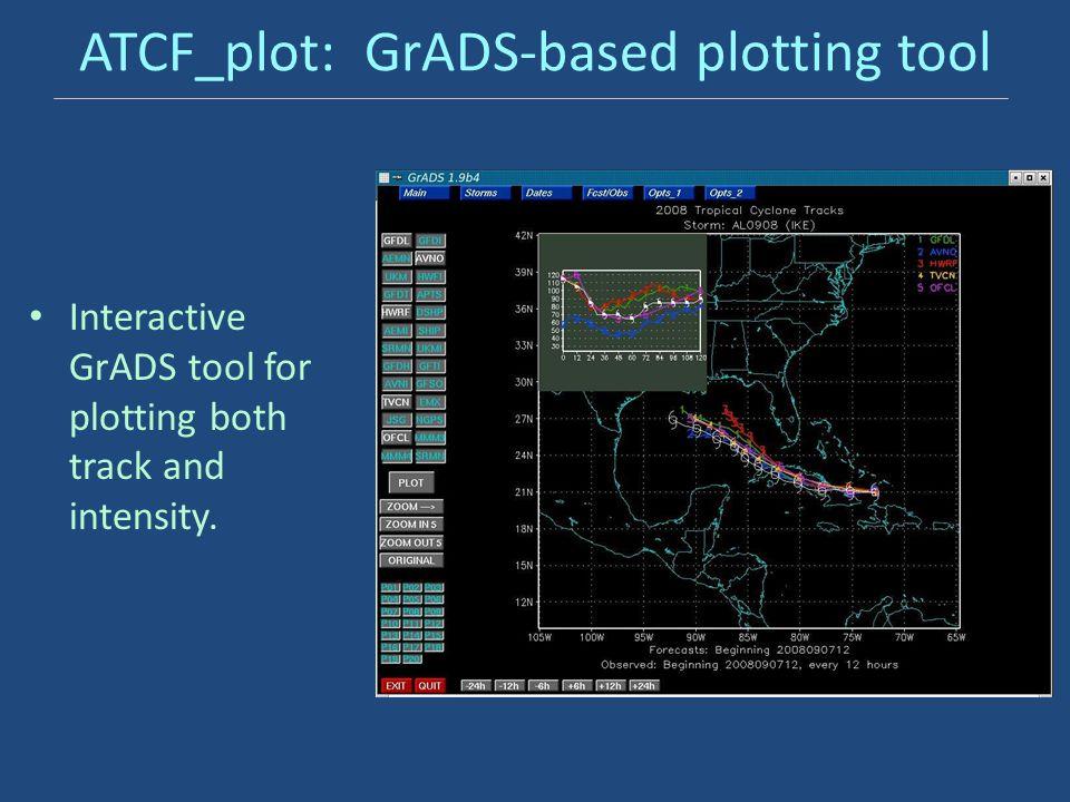 ATCF_plot: GrADS-based plotting tool Interactive GrADS tool for plotting both track and intensity.