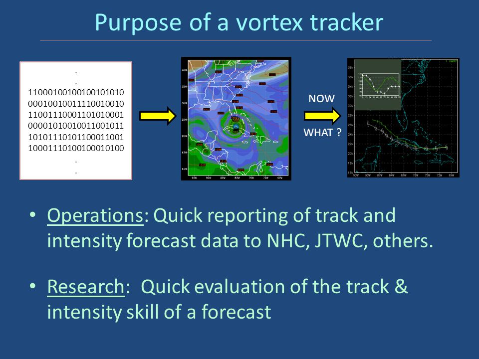 Purpose of a vortex tracker Operations: Quick reporting of track and intensity forecast data to NHC, JTWC, others. Research: Quick evaluation of the t
