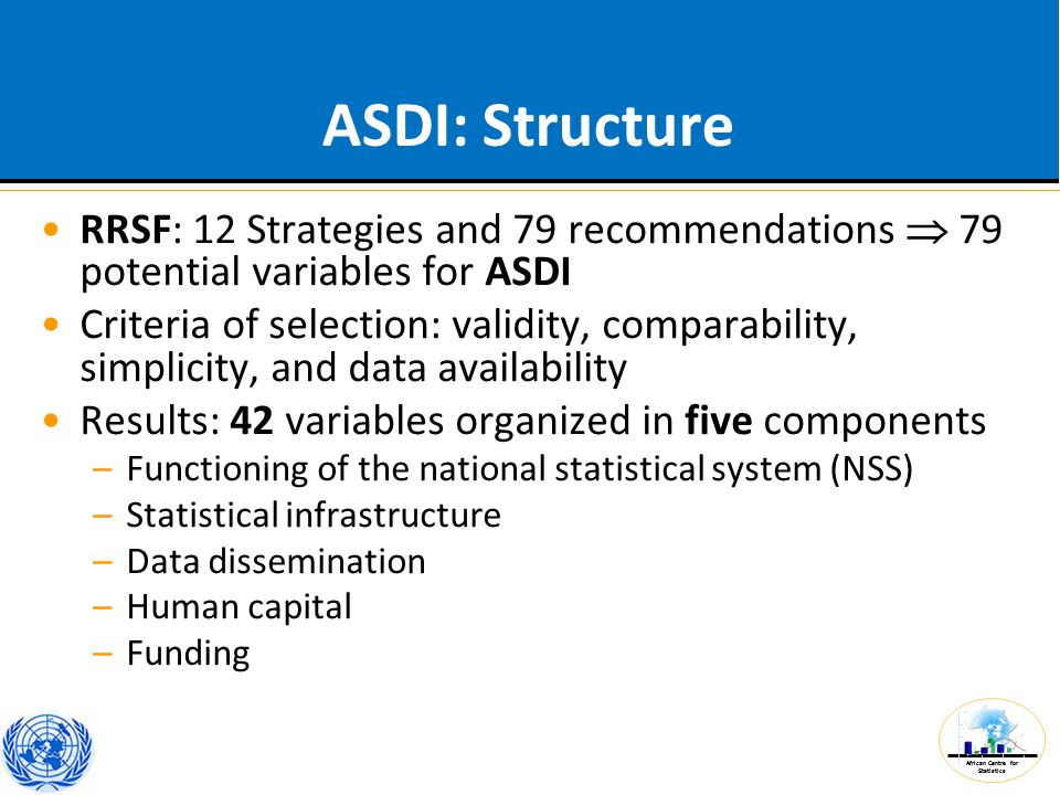 African Centre for Statistics ASDI: Components and Variables ASDI C1 Functioning of the NSS C2 Statistical infrastructure C3 Data disseminatio n C4 Human capital development C5 Funding NS DS Ad vo ca cy Lega l fram ewor k NSO' s place in NSS Coor dinati on mech anis m Monit oring of activi ties User need s asses smen t Data develop ment Har nessi ng ICT Da ta an aly sis Data disse minat ion Human capital develop men t Fun ding Ind ex Co mp on ent s Sub com pon ents Vari able s (Nu mbe r) 4312222563435