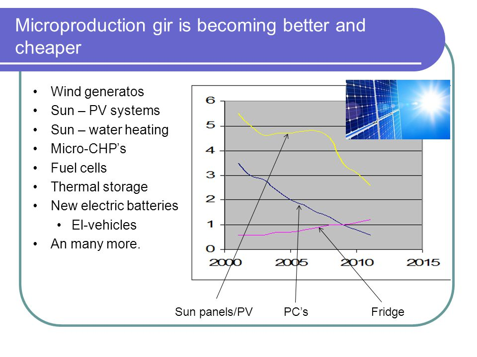 Microproduction gir is becoming better and cheaper Wind generatos Sun – PV systems Sun – water heating Micro-CHP's Fuel cells Thermal storage New electric batteries El-vehicles An many more.