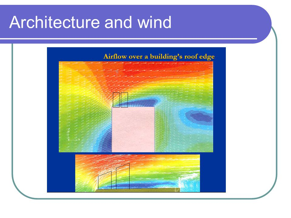 Architecture and wind