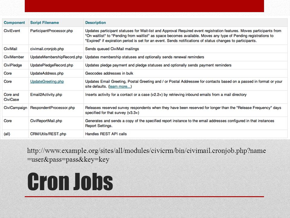Cron Jobs http://www.example.org/sites/all/modules/civicrm/bin/civimail.cronjob.php?name =user&pass=pass&key=key