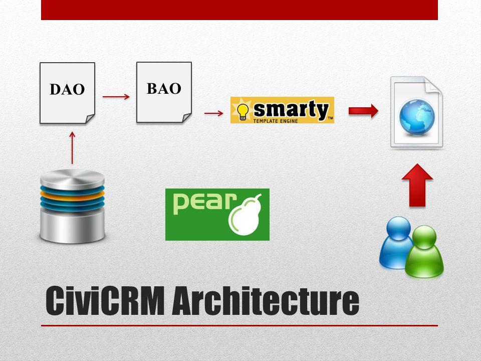 CiviCRM Architecture DAO BAO