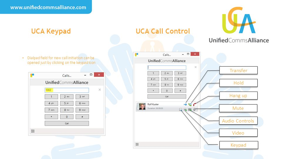 Dialpad field for new call initiation can be opened just by clicking on the keypad icon UCA KeypadUCA Call Control Mute Hang up Transfer Hold Video Ke