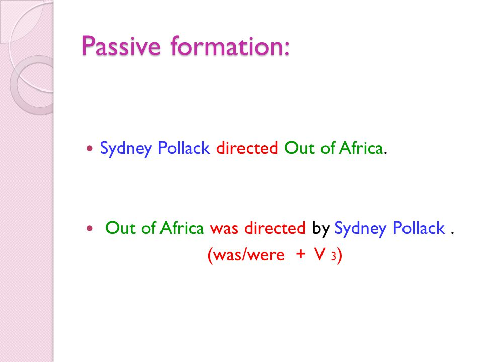 Passive formation: Sydney Pollack directed Out of Africa. Out of Africa was directed by Sydney Pollack. (was/were + V 3 )
