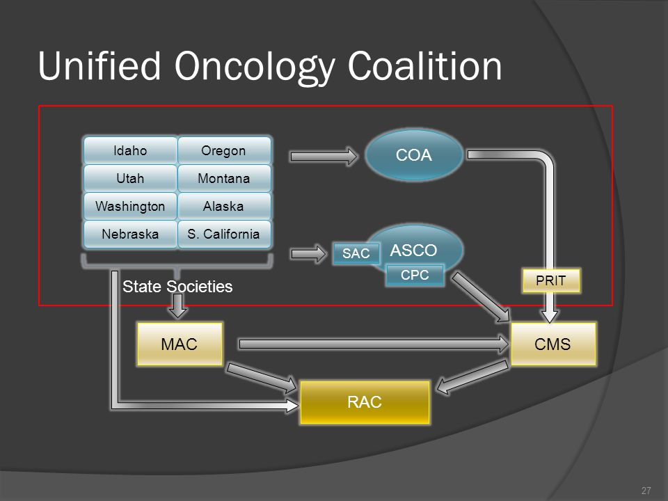 Unified Oncology Coalition IdahoOregon Utah Alaska Montana NebraskaS.