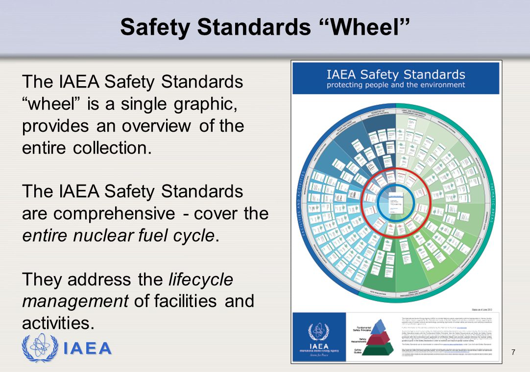 "IAEA Safety Standards ""Wheel"" 7 The IAEA Safety Standards ""wheel"" is a single graphic, provides an overview of the entire collection. The IAEA Safety"