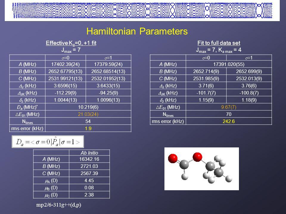  =0  =1 A (MHz)17402.39(24)17379.59(24) B (MHz)2652.67795(13)2652.68514(13) C (MHz)2531.99121(13)2532.01952(13)  J (kHz) 3.6596(15)3.6433(15)  JK (kHz) -112.29(9)-94.25(9)  J (kHz) 1.0044(13)1.0096(13) D a (MHz) * 10.219(6)  E 01 (MHz) 21.03(24) N lines 54 rms error (kHz)1.9 Effective K a =0, +1 fit J max = 7 Hamiltonian Parameters  =0  =1 A (MHz)17391.020(55) B (MHz)2652.714(9)2652.699(9) C (MHz)2531.985(9)2532.013(9)  J (kHz) 3.71(6)3.76(6)  JK (kHz) -101.7(7)-100.8(7)  J (kHz) 1.15(9)1.18(9)  E 01 (MHz) 9.67(7) N lines 70 rms error (kHz)242.6 Fit to full data set J max = 7, K a max = 4 Ab Initio A (MHz) 16342.16 B (MHz) 2721.03 C (MHz) 2567.39  A (D) 4.45  B (D) 0.08  C (D) 2.38 mp2/6-311g++(d,p)